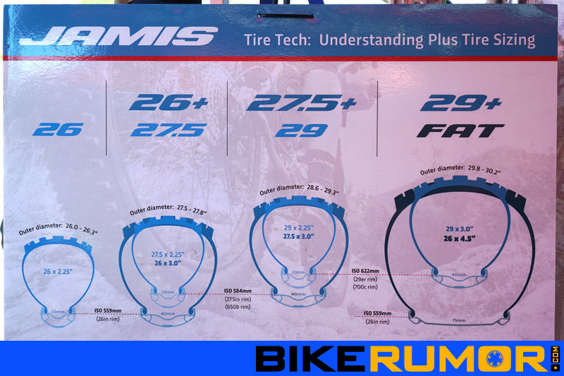 Jamis- understanding the 26 inch Plus tyre size